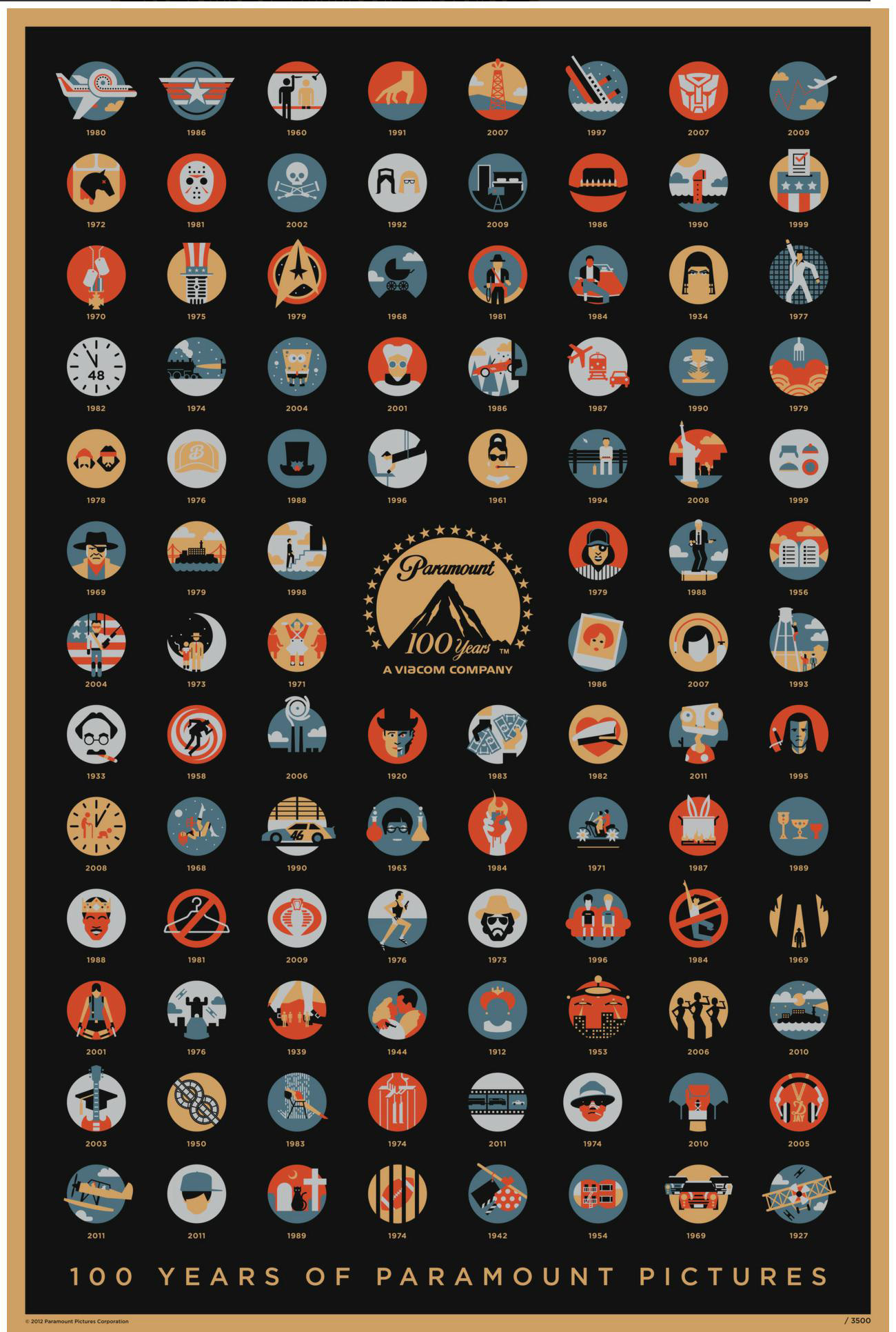 Paramount Pictures 100th Anniversary Poster
